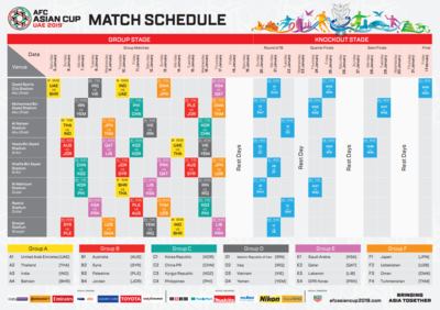 AFCAsiaCup2019MatchSchedule.PNG